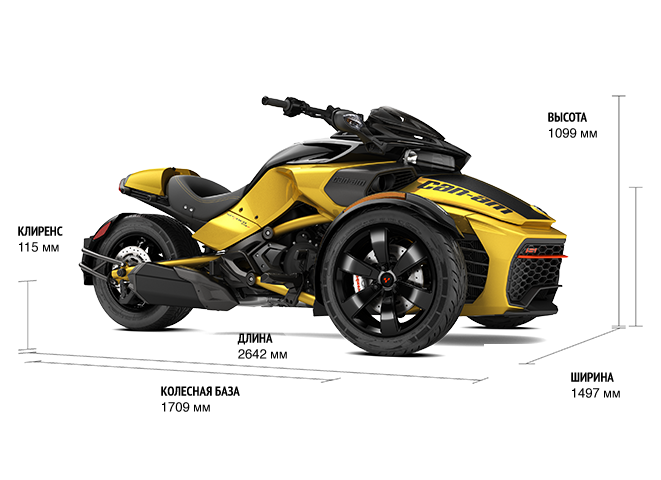 Can-Am Spyder F3 S Daytona 500
