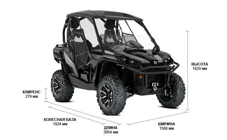 Can-Am Commander 1000 LTD (2020 м.г.)
