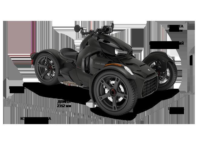 Can-Am RYKER 900 (2019)