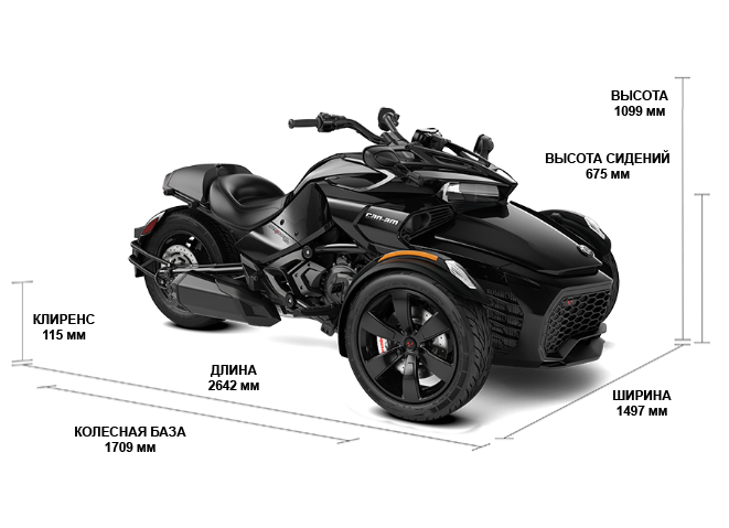 Can-Am Spyder F3 (2019)
